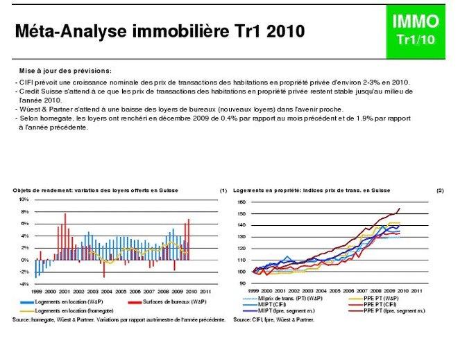 I consulting et et FPRE publient leur Méta-Analyse conjoncturelle et immobilière