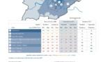 Dernière édition des indicateurs des loyers de bureaux pour Genève.