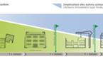 Realitim® SCPC : CHF 30 millions de fonds déjà levés