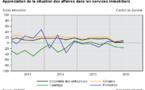 Genève : baisse du chiffre d'affaire pour les courtiers