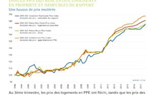 SWX IAZI Real Estate Indices Immobiliers suisses 3ème trimestre 2017