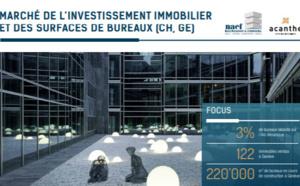 Etude sur la marché de l'investissement immobilier et des surfaces de bureaux