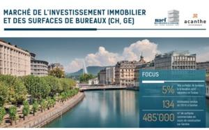 Marché de l'investissement immobilier et des surfaces de bureaux (CH,GE)
