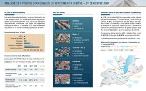 Analyse des ventes d'immeubles de rendement à Genève au 1er semestre 2019
