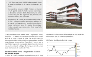 UBS Swiss Real Estate Bubble Index 4e trimestre 2020