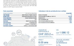 Collecte de capitaux du groupe de placement SFP AST Swiss Real Estate