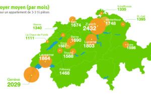 Combien pour un 3,5 pièces en Suisse ?