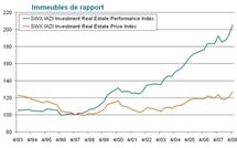 Marché immobilier suisse: Rétrospective 2008